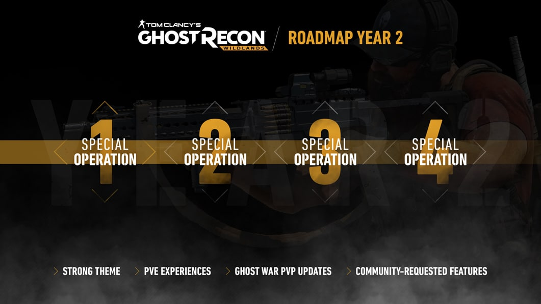 Ghost Recon: Wildlands Special Operation 2 content revealed
